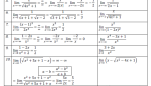 Limite de functii – 2 – exercitii rezolvate | Tug Of Web
