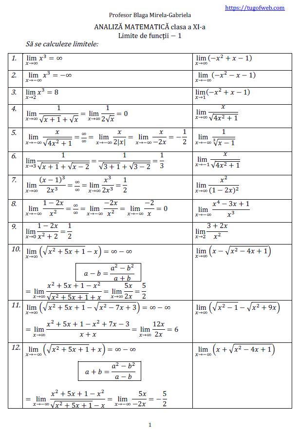 limite de functii - 1