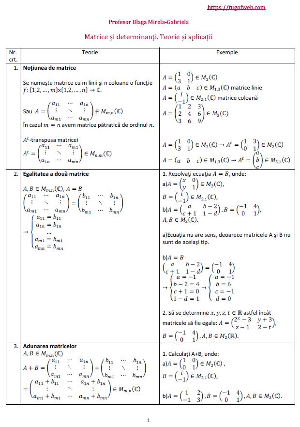 Matrice si determinanti. Teorie si aplicatii.png