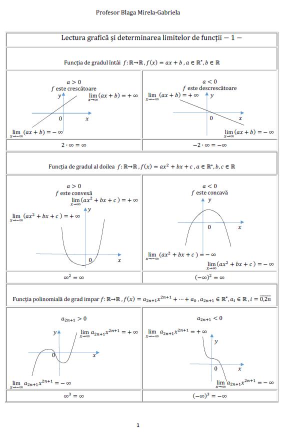 grafic1
