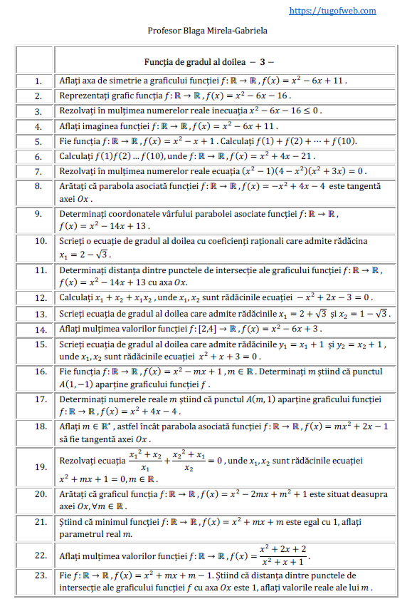 Functia de gradul al doilea-3