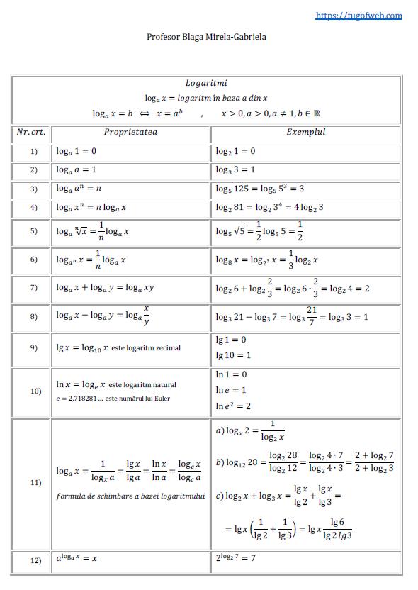 Proprietati ale logaritmilor