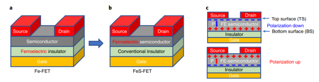 transistor-abc