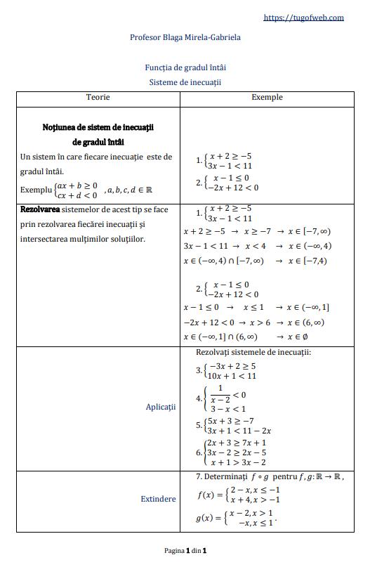 9_Sisteme_de_inecuatii